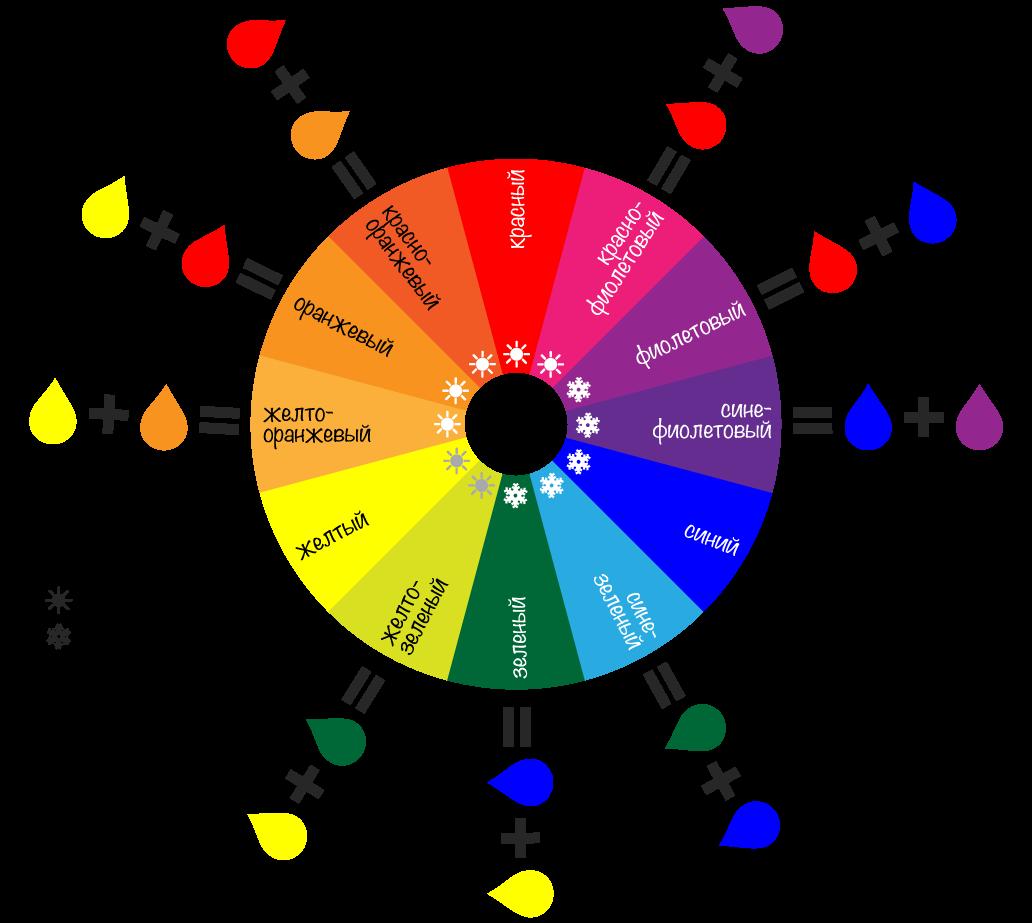 circlecolors